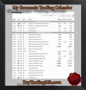 My 'Slim' Economic Calendar