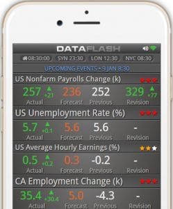 mobile-dataflash